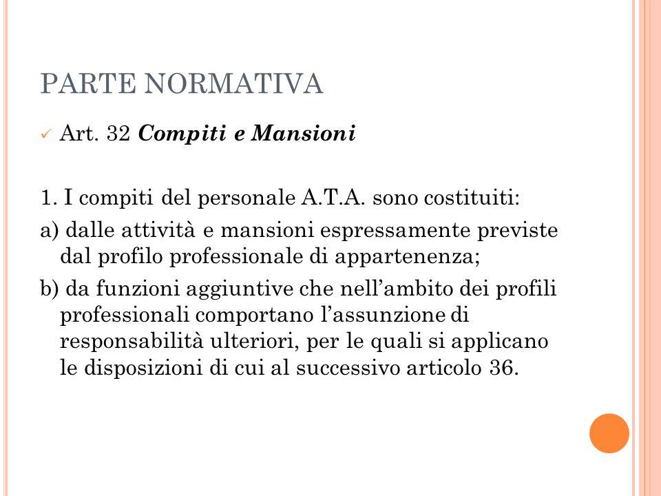 PARTE NORMATIVA Art. 32 Compiti e Mansioni 1. I compiti del personale A.T.A. sono costituiti: a) dalle attività e mansioni espressamente previste dal
