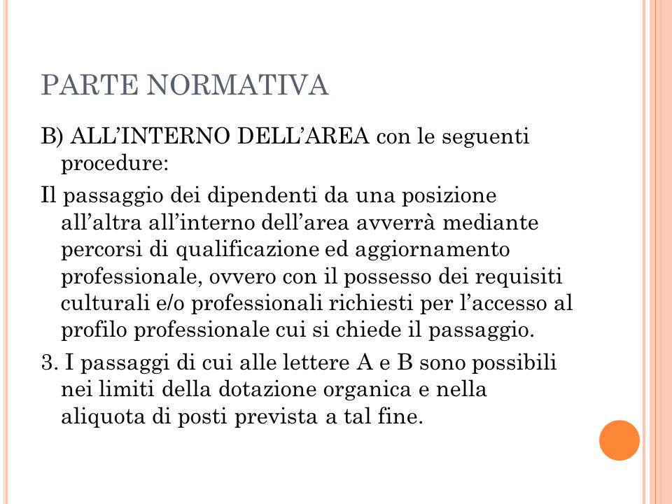 PARTE NORMATIVA B) ALL'INTERNO DELL'AREA con le seguenti procedure: Il passaggio dei dipendenti da una posizione all'altra all'interno dell'area avver