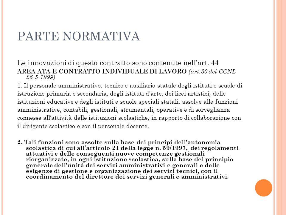 PARTE NORMATIVA Le innovazioni di questo contratto sono contenute nell'art. 44 AREA ATA E CONTRATTO INDIVIDUALE DI LAVORO (art.30 del CCNL 26-5-1999)