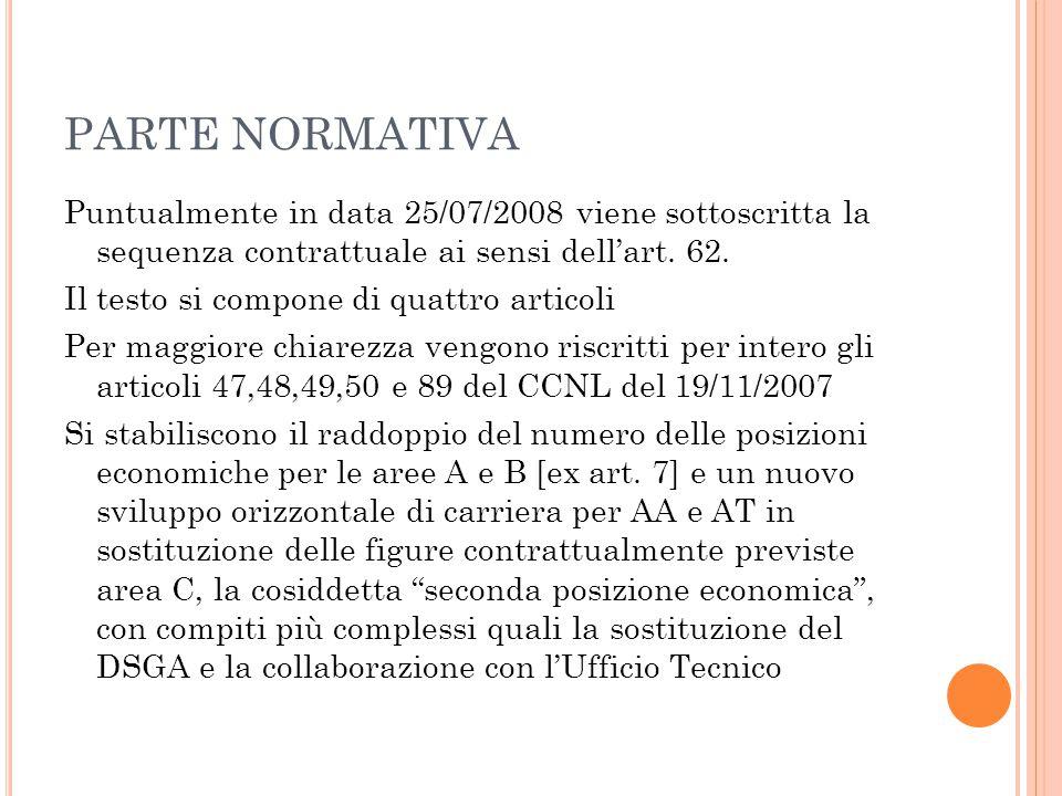 PARTE NORMATIVA Puntualmente in data 25/07/2008 viene sottoscritta la sequenza contrattuale ai sensi dell'art. 62. Il testo si compone di quattro arti