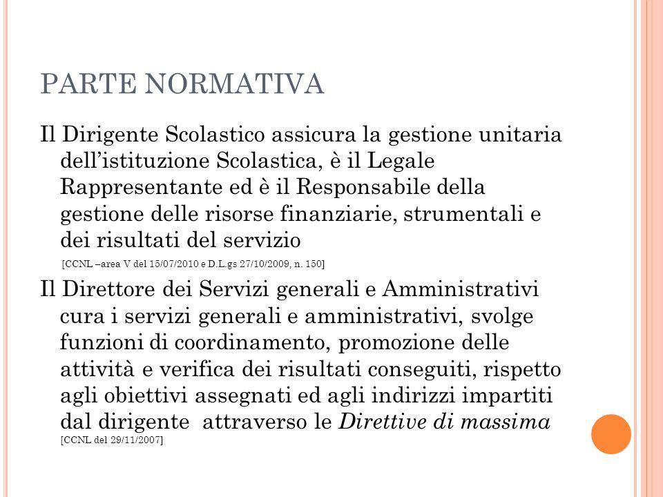 PARTE NORMATIVA Il Dirigente Scolastico assicura la gestione unitaria dell'istituzione Scolastica, è il Legale Rappresentante ed è il Responsabile del