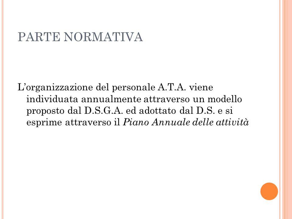 PARTE NORMATIVA L'organizzazione del personale A.T.A. viene individuata annualmente attraverso un modello proposto dal D.S.G.A. ed adottato dal D.S. e