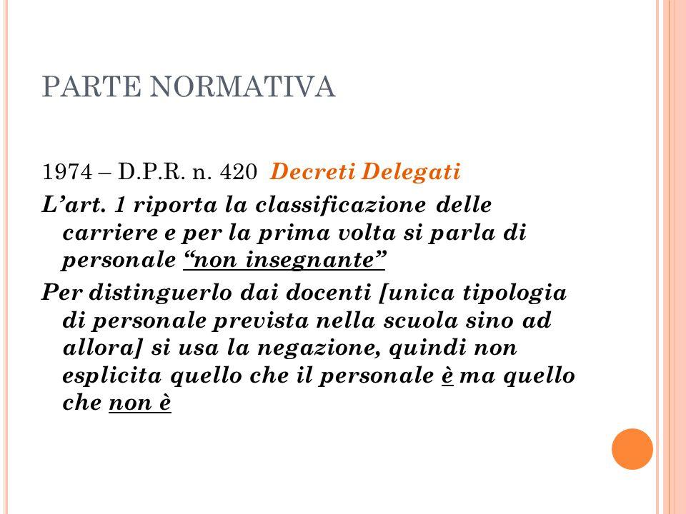 """PARTE NORMATIVA 1974 – D.P.R. n. 420 Decreti Delegati L'art. 1 riporta la classificazione delle carriere e per la prima volta si parla di personale """"n"""