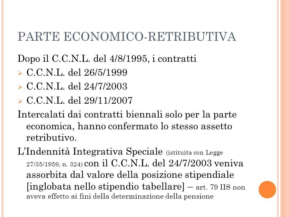 PARTE ECONOMICO-RETRIBUTIVA Dopo il C.C.N.L. del 4/8/1995, i contratti  C.C.N.L. del 26/5/1999  C.C.N.L. del 24/7/2003  C.C.N.L. del 29/11/2007 Int