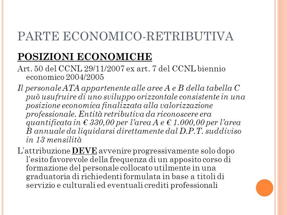 PARTE ECONOMICO-RETRIBUTIVA POSIZIONI ECONOMICHE Art. 50 del CCNL 29/11/2007 ex art. 7 del CCNL biennio economico 2004/2005 Il personale ATA appartene