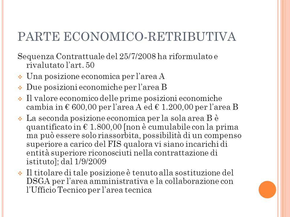 PARTE ECONOMICO-RETRIBUTIVA Sequenza Contrattuale del 25/7/2008 ha riformulato e rivalutato l'art. 50  Una posizione economica per l'area A  Due pos