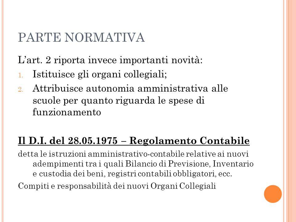 PARTE NORMATIVA ART.51 - Profili professionali 1.