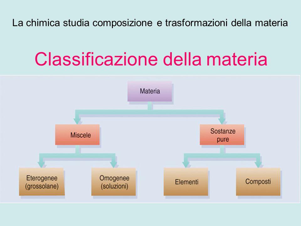 Classificazione della materia La chimica studia composizione e trasformazioni della materia