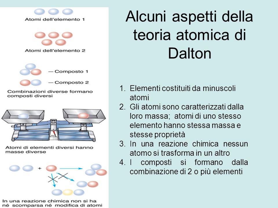 Alcuni aspetti della teoria atomica di Dalton 1.Elementi costituiti da minuscoli atomi 2.Gli atomi sono caratterizzati dalla loro massa; atomi di uno stesso elemento hanno stessa massa e stesse proprietà 3.In una reazione chimica nessun atomo si trasforma in un altro 4.I composti si formano dalla combinazione di 2 o più elementi