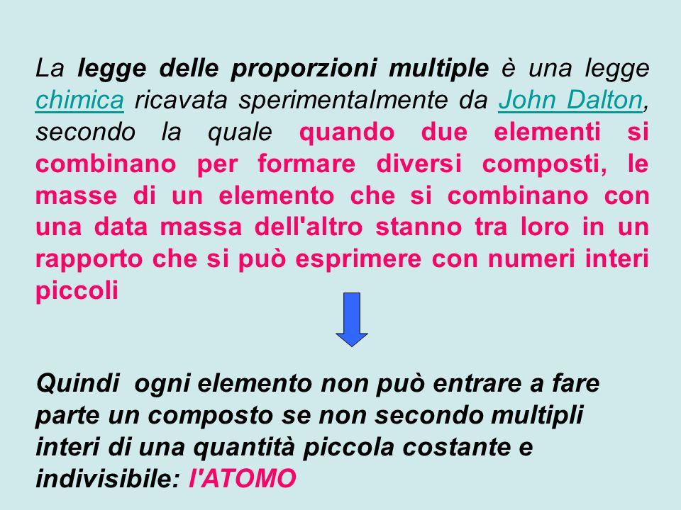 La legge delle proporzioni multiple è una legge chimica ricavata sperimentalmente da John Dalton, secondo la quale quando due elementi si combinano per formare diversi composti, le masse di un elemento che si combinano con una data massa dell altro stanno tra loro in un rapporto che si può esprimere con numeri interi piccoli chimicaJohn Dalton Quindi ogni elemento non può entrare a fare parte un composto se non secondo multipli interi di una quantità piccola costante e indivisibile: l ATOMO