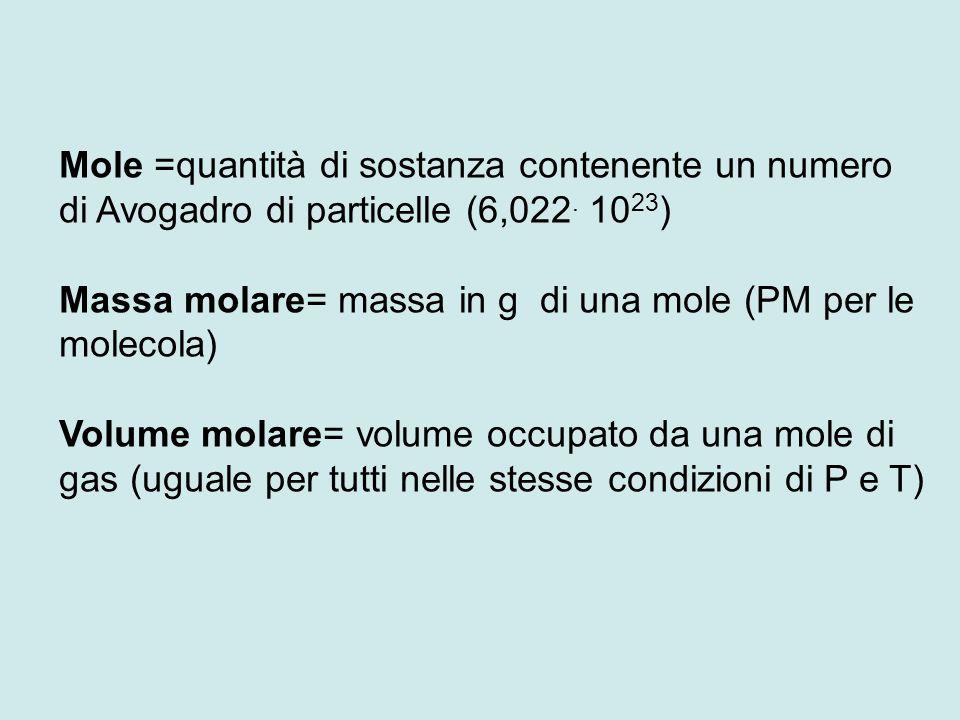 Mole =quantità di sostanza contenente un numero di Avogadro di particelle (6,022.