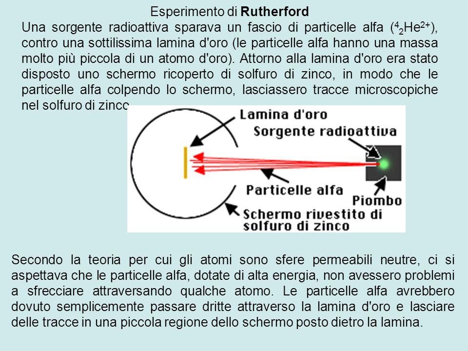 Esperimento di Rutherford Una sorgente radioattiva sparava un fascio di particelle alfa ( 4 2 He 2+ ), contro una sottilissima lamina d oro (le particelle alfa hanno una massa molto più piccola di un atomo d oro).
