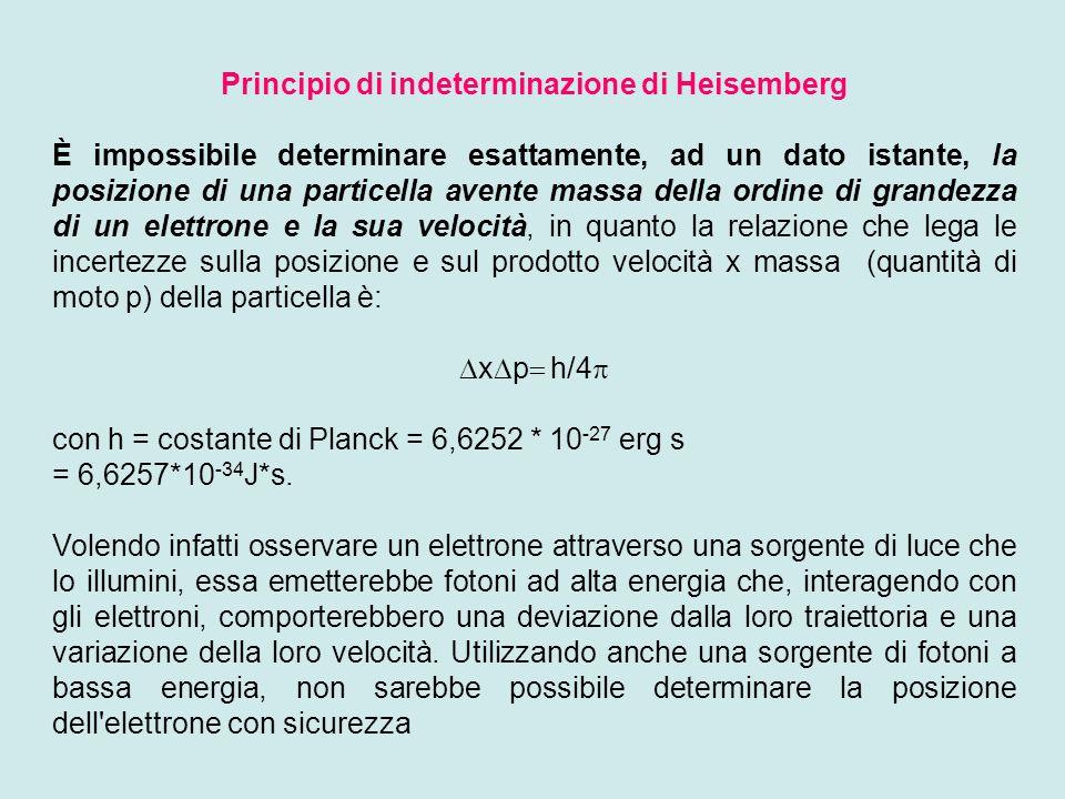 Principio di indeterminazione di Heisemberg È impossibile determinare esattamente, ad un dato istante, la posizione di una particella avente massa della ordine di grandezza di un elettrone e la sua velocità, in quanto la relazione che lega le incertezze sulla posizione e sul prodotto velocità x massa (quantità di moto p) della particella è:  x  p  h/4  con h = costante di Planck = 6,6252 * 10 -27 erg s = 6,6257*10 -34 J*s.
