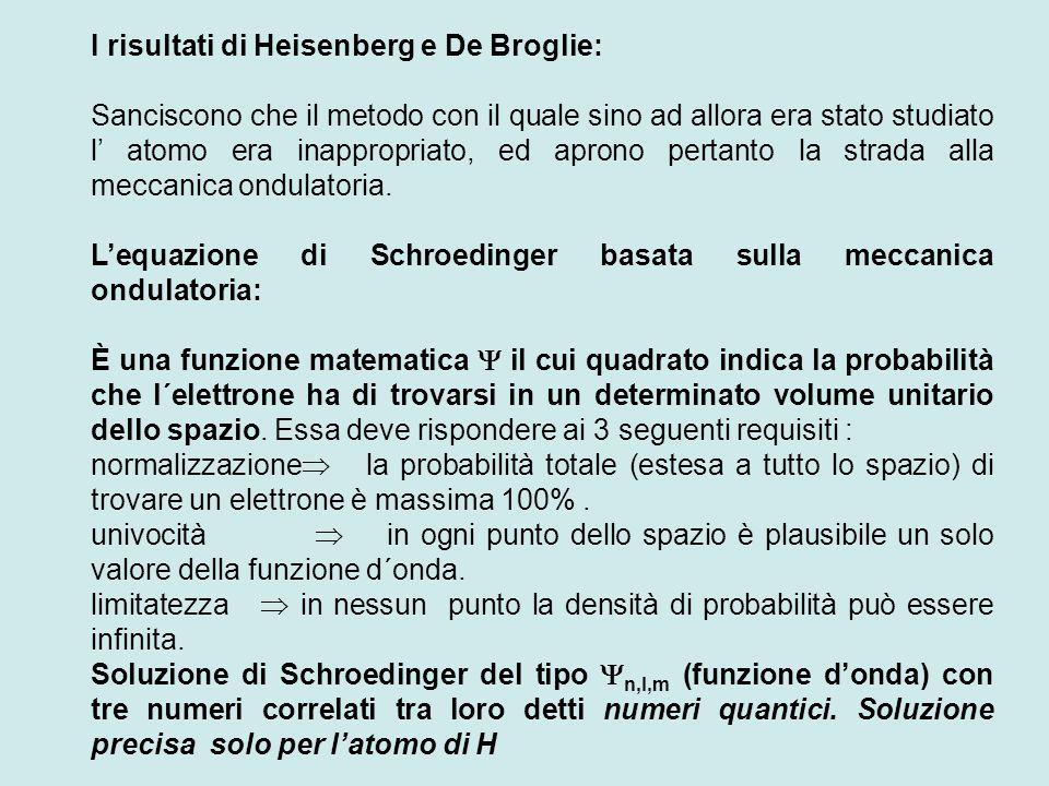 I risultati di Heisenberg e De Broglie: Sanciscono che il metodo con il quale sino ad allora era stato studiato l' atomo era inappropriato, ed aprono pertanto la strada alla meccanica ondulatoria.