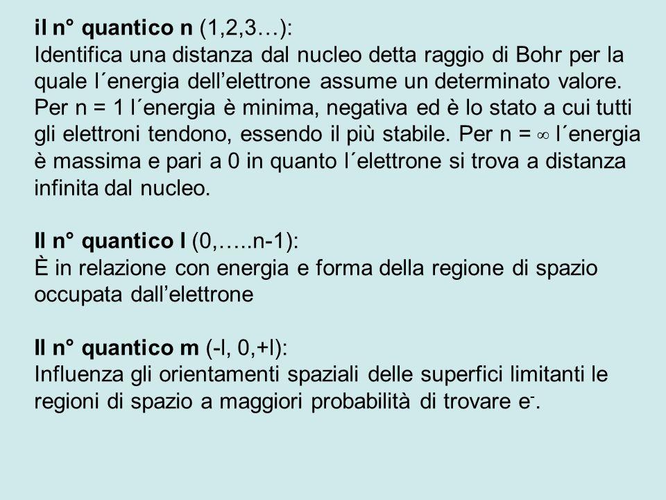 il n° quantico n (1,2,3…): Identifica una distanza dal nucleo detta raggio di Bohr per la quale l´energia dell'elettrone assume un determinato valore.