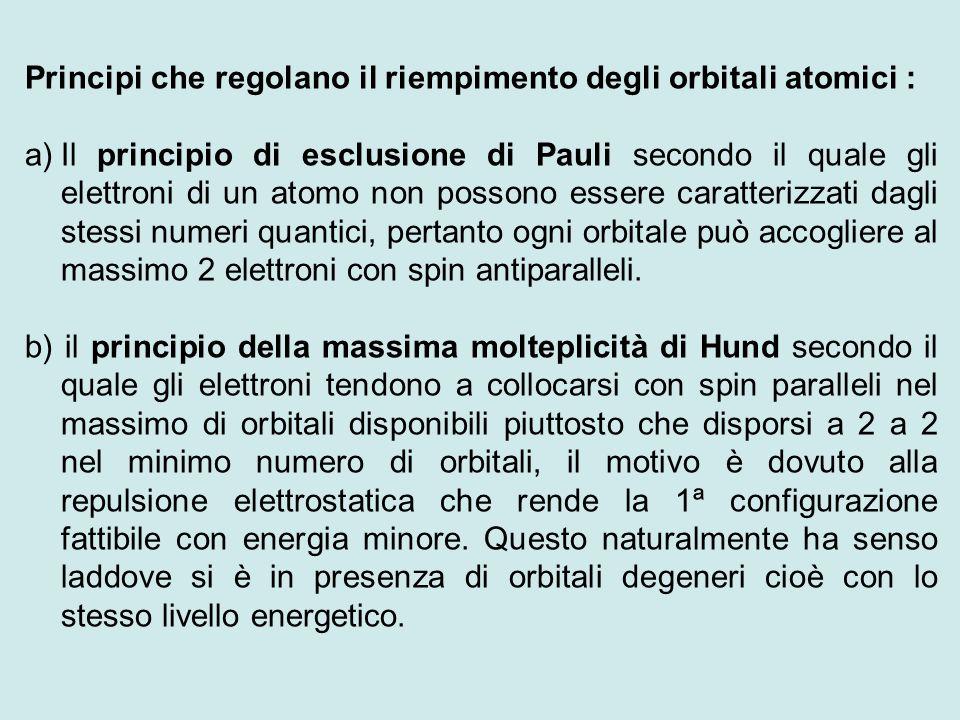 Principi che regolano il riempimento degli orbitali atomici : a)Il principio di esclusione di Pauli secondo il quale gli elettroni di un atomo non possono essere caratterizzati dagli stessi numeri quantici, pertanto ogni orbitale può accogliere al massimo 2 elettroni con spin antiparalleli.