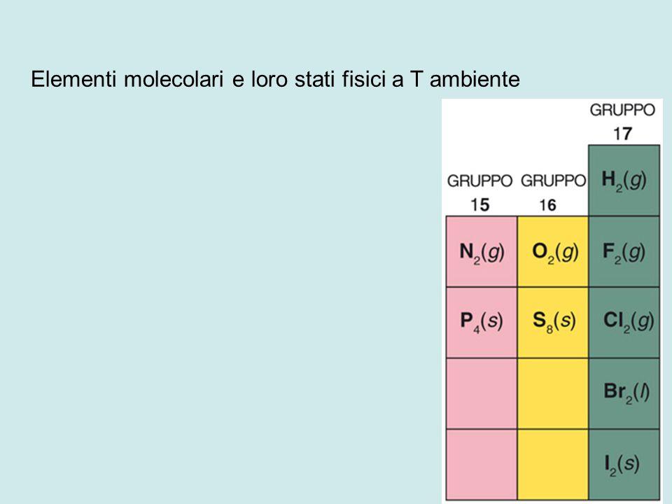 Elementi molecolari e loro stati fisici a T ambiente