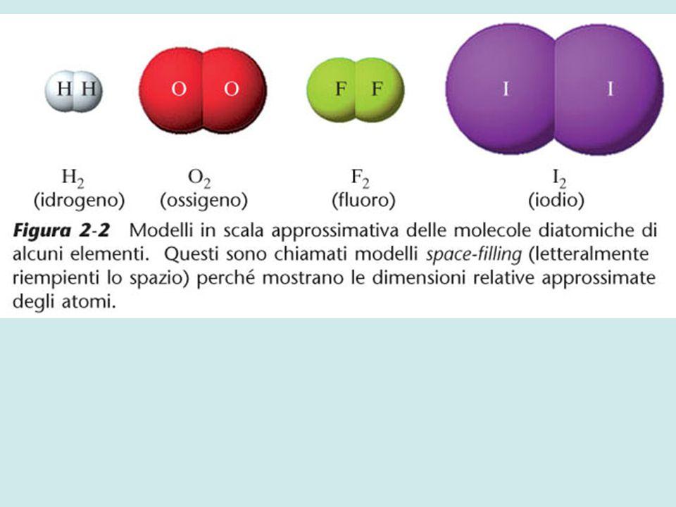 Figura 2-2 Modelli in scala approssimativa delle molecole diatomiche di alcuni elementi.