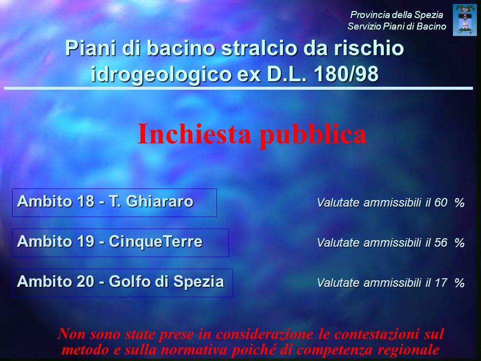 Valutate ammissibili il 60 % Provincia della Spezia Servizio Piani di Bacino Piani di bacino stralcio da rischio idrogeologico ex D.L.