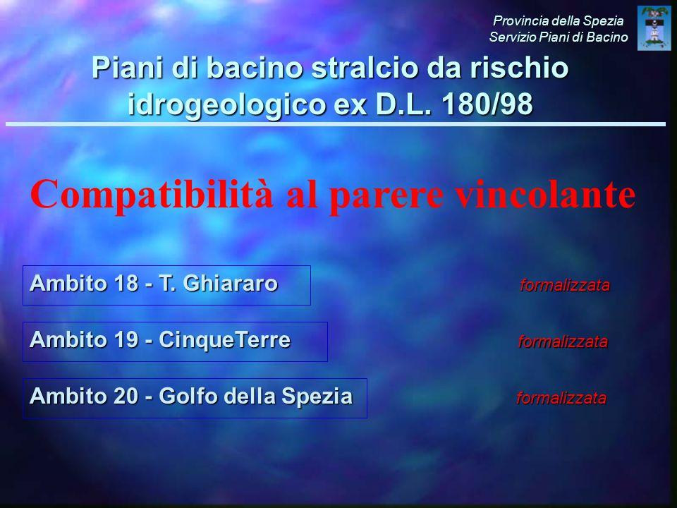 Ambito 19 - CinqueTerre Provincia della Spezia Servizio Piani di Bacino Piani di bacino stralcio da rischio idrogeologico ex D.L.