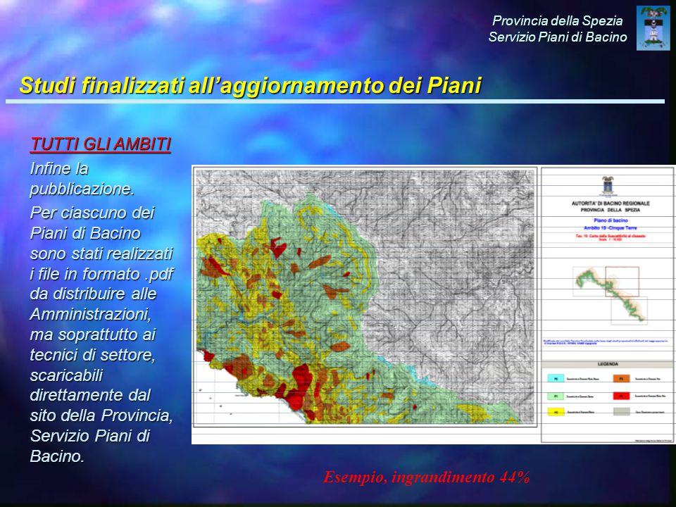 Provincia della Spezia Servizio Piani di Bacino TUTTI GLI AMBITI Infine la pubblicazione.