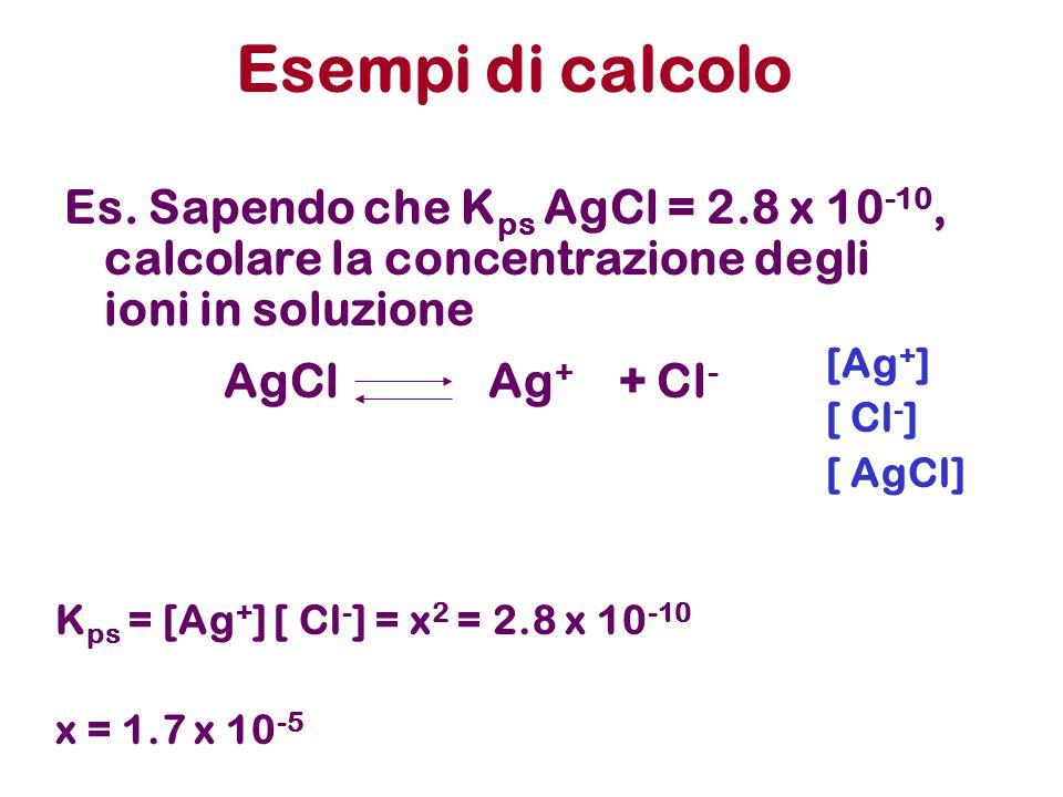 Esempi di calcolo Es. Sapendo che K ps AgCl = 2.8 x 10 -10, calcolare la concentrazione degli ioni in soluzione AgCl Ag + + Cl - K ps = [Ag + ] [ Cl -