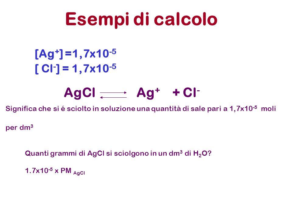 Esempi di calcolo [Ag + ] =1,7x10 -5 [ Cl - ] = 1,7x10 -5 AgCl Ag + + Cl - Significa che si é sciolto in soluzione una quantità di sale pari a 1,7x10