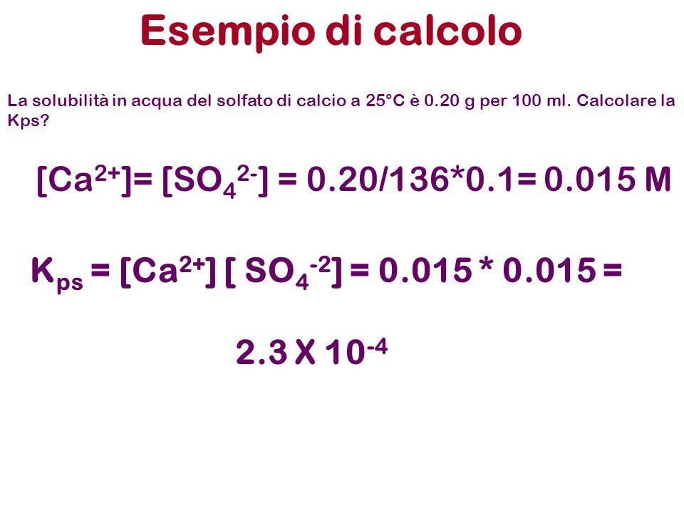 Esempio di calcolo La solubilità in acqua del solfato di calcio a 25°C è 0.20 g per 100 ml. Calcolare la Kps? K ps = [Ca 2+ ] [ SO 4 -2 ] = 0.015 * 0.