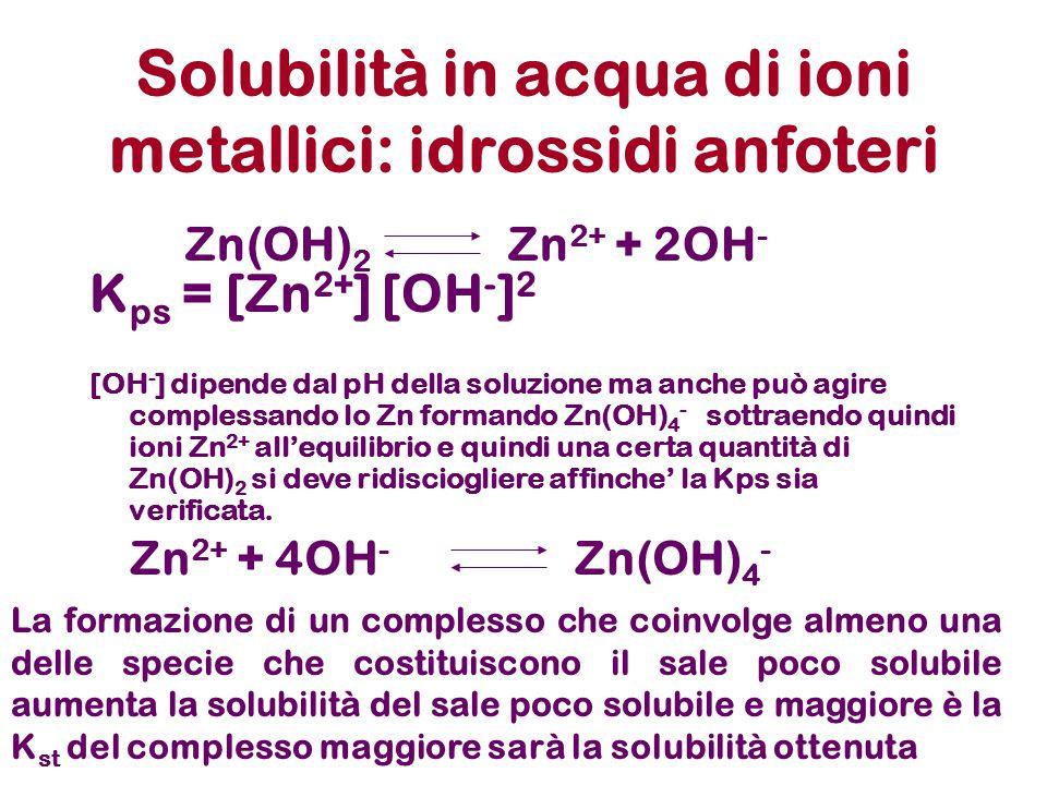 Solubilità in acqua di ioni metallici: idrossidi anfoteri K ps = [Zn 2+ ] [OH - ] 2 [OH - ] dipende dal pH della soluzione ma anche può agire compless