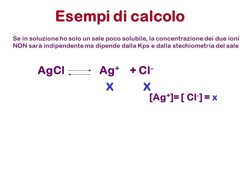 Esempi di calcolo AgCl Ag + + Cl - xx [Ag + ]= [ Cl - ] = x PbCl 2 Pb +2 + 2Cl - x2x [Pb +2 ]= 2[Cl - ] Se in soluzione ho solo un sale poco solubile, la concentrazione dei due ioni NON sarà indipendente ma dipende dalla Kps e dalla stechiometria del sale