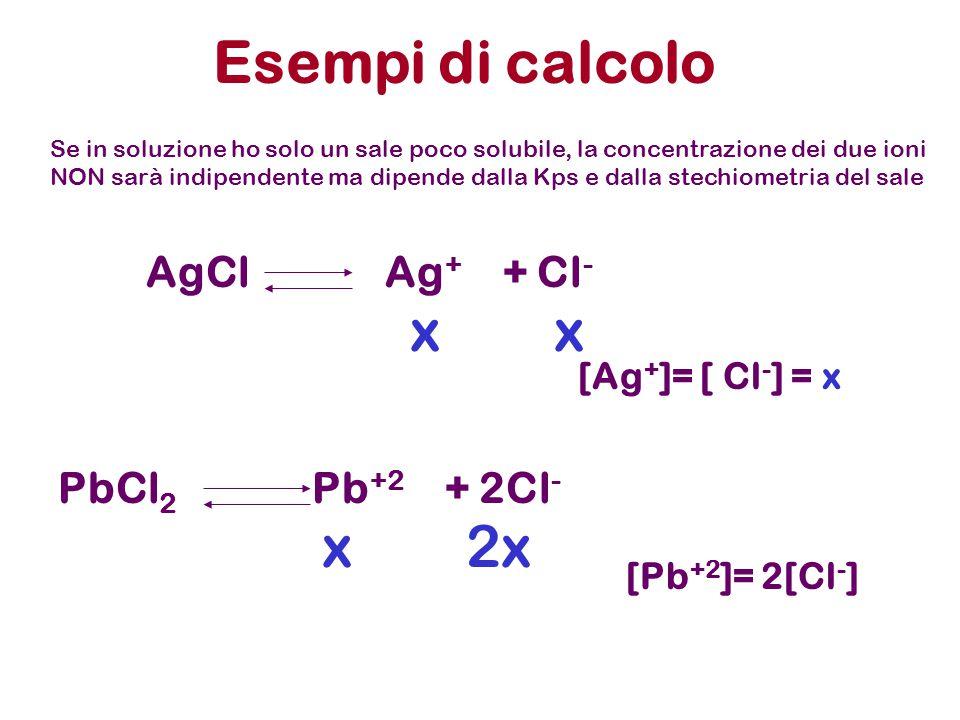 Esempi di calcolo AgCl Ag + + Cl - xx [Ag + ]= [ Cl - ] = x K ps = [Ag + ] [ Cl - ] = x x =x 2 Se in soluzione ho solo un sale poco solubile, la concentrazione dei due ioni NON sarà indipendente ma dipende dalla Kps e dalla stechiometria del sale