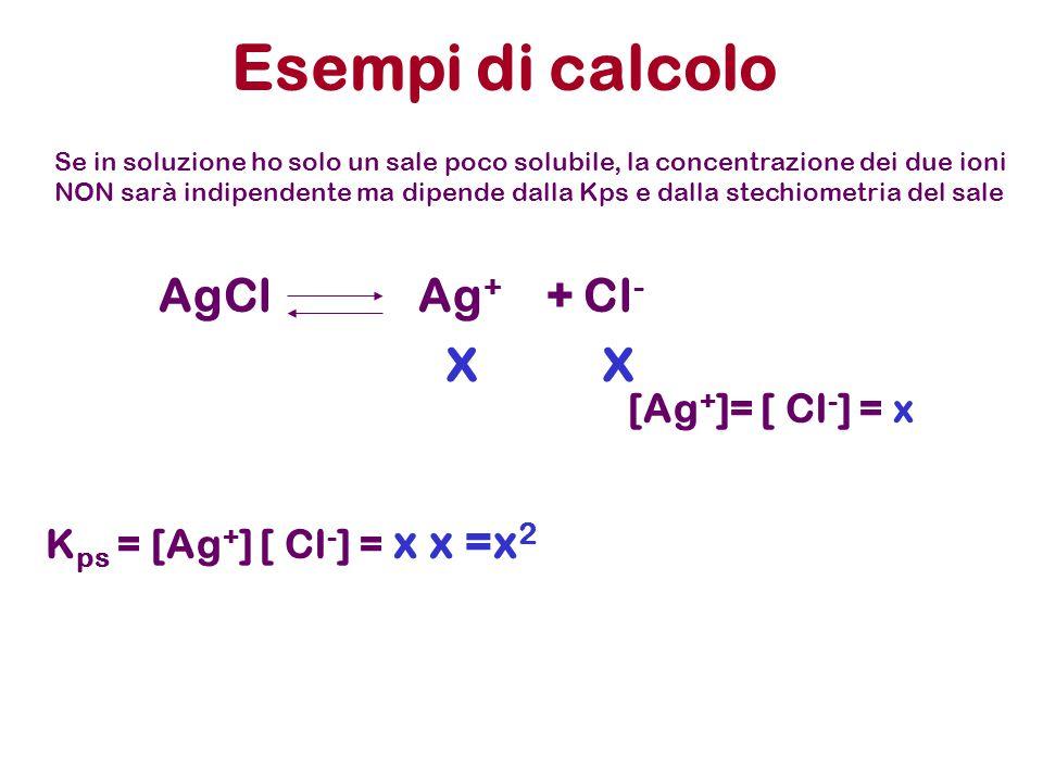 Esempi di calcolo PbCl 2 Pb 2+ + 2Cl - x2x 2[Pb 2+ ]= [ Cl - ] K ps = [Pb 2+ ] [ Cl - ] 2 = x (2x) 2 =4x 3 Se in soluzione ho solo un sale poco solubile, la concentrazione dei due ioni NON sarà indipendente ma dipende dalla Kps e dalla stechiometria del sale