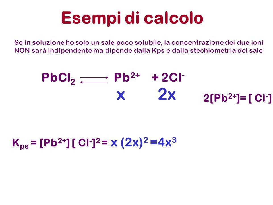 Esempi di calcolo PbCl 2 Pb 2+ + 2Cl - x2x 2[Pb 2+ ]= [ Cl - ] K ps = [Pb 2+ ] [ Cl - ] 2 = x (2x) 2 =4x 3 Se in soluzione ho solo un sale poco solubi