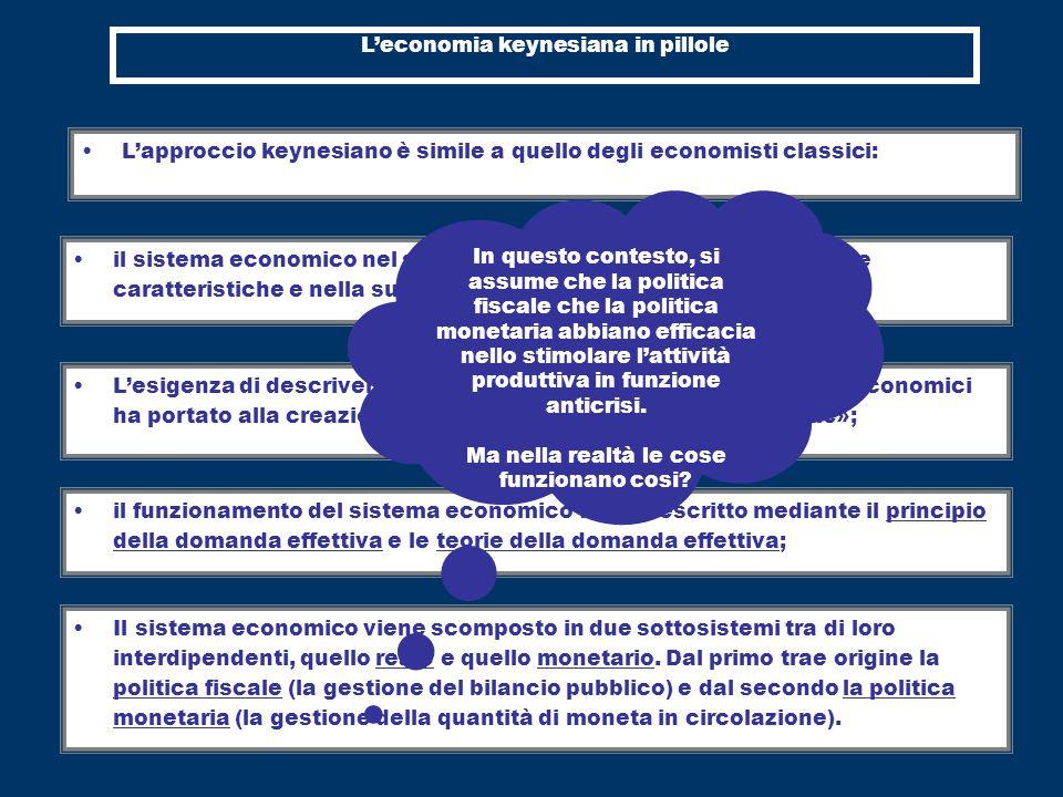 L'economia keynesiana in pillole L'esigenza di descrivere, di quantificare e di comparare i sistemi economici ha portato alla creazione degli schemi di «contabilità nazionale»; il funzionamento del sistema economico viene descritto mediante il principio della domanda effettiva e le teorie della domanda effettiva; Il sistema economico viene scomposto in due sottosistemi tra di loro interdipendenti, quello reale e quello monetario.