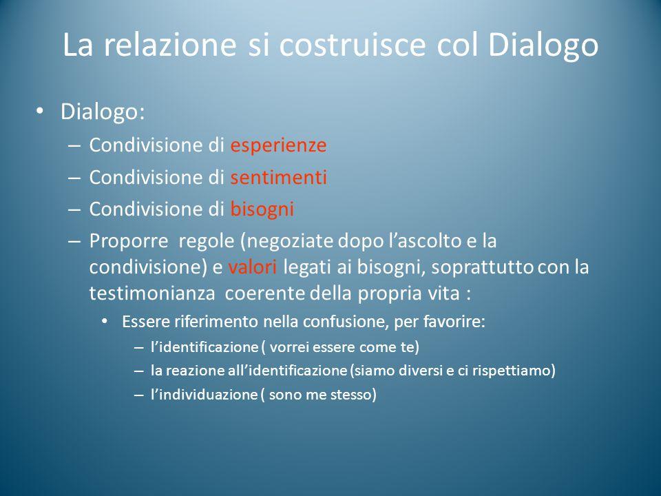 La relazione si costruisce col Dialogo Dialogo: – Condivisione di esperienze – Condivisione di sentimenti – Condivisione di bisogni – Proporre regole
