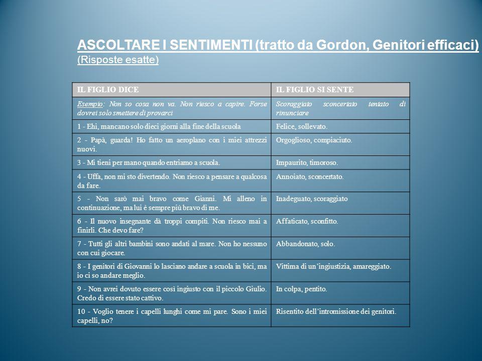 ASCOLTARE I SENTIMENTI (tratto da Gordon, Genitori efficaci) (Risposte esatte) IL FIGLIO DICEIL FIGLIO SI SENTE Esempio: Non so cosa non va. Non riesc