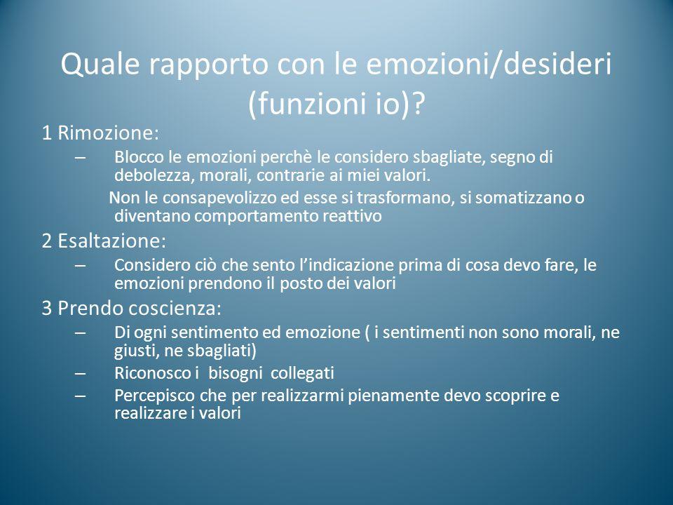 Quale rapporto con le emozioni/desideri (funzioni io)? 1 Rimozione: – Blocco le emozioni perchè le considero sbagliate, segno di debolezza, morali, co