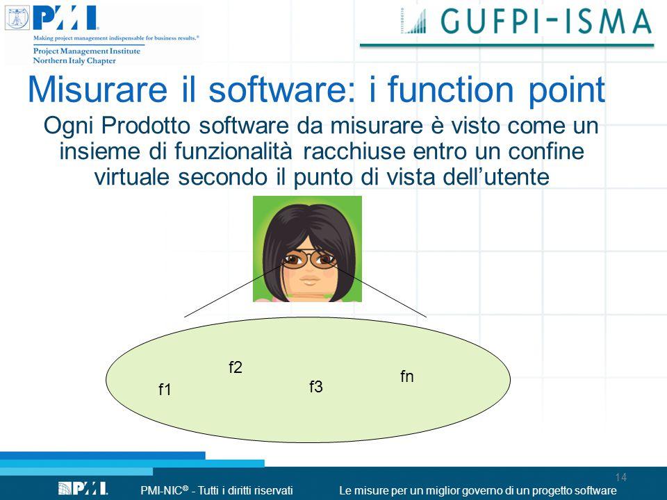 PMI-NIC © - Tutti i diritti riservatiLe misure per un miglior governo di un progetto software Ogni Prodotto software da misurare è visto come un insieme di funzionalità racchiuse entro un confine virtuale secondo il punto di vista dell'utente Misurare il software: i function point f1 f2 f3 fn 14