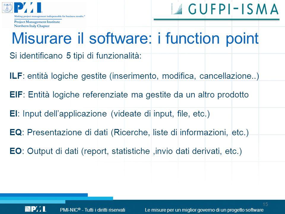 PMI-NIC © - Tutti i diritti riservatiLe misure per un miglior governo di un progetto software Misurare il software: i function point Si identificano 5 tipi di funzionalità: ILF: entità logiche gestite (inserimento, modifica, cancellazione..) EIF: Entità logiche referenziate ma gestite da un altro prodotto EI: Input dell'applicazione (videate di input, file, etc.) EQ: Presentazione di dati (Ricerche, liste di informazioni, etc.) EO: Output di dati (report, statistiche,invio dati derivati, etc.) 15