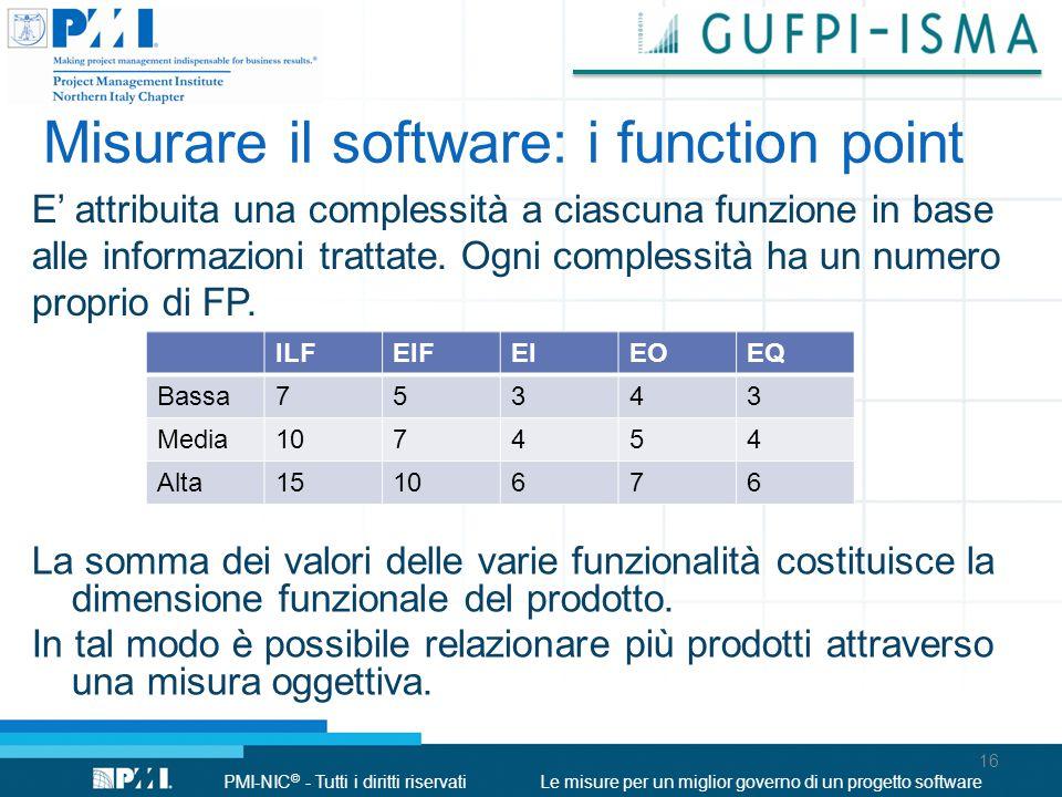 PMI-NIC © - Tutti i diritti riservatiLe misure per un miglior governo di un progetto software E' attribuita una complessità a ciascuna funzione in bas