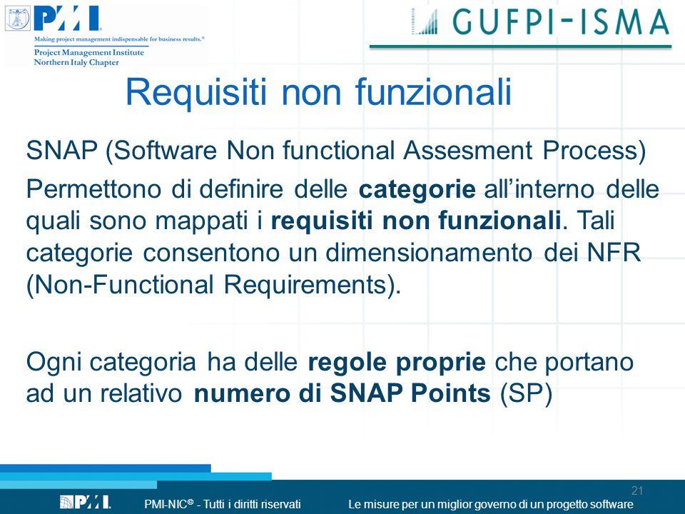 PMI-NIC © - Tutti i diritti riservatiLe misure per un miglior governo di un progetto software SNAP (Software Non functional Assesment Process) Permettono di definire delle categorie all'interno delle quali sono mappati i requisiti non funzionali.