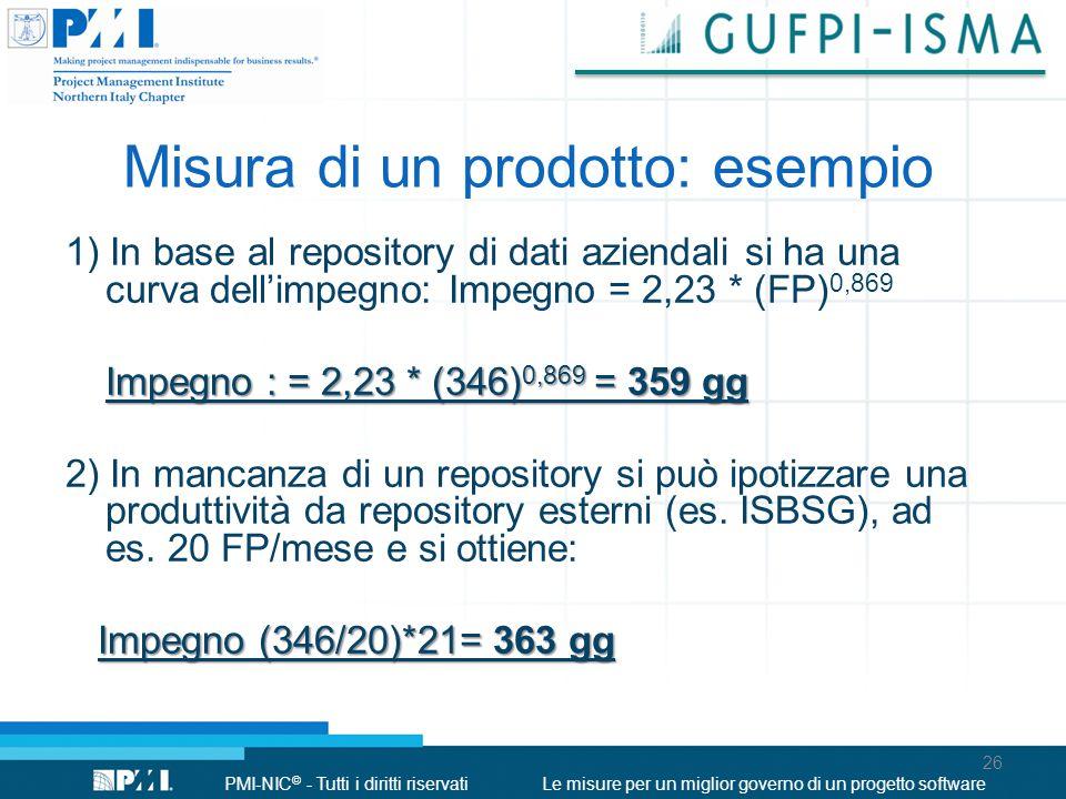 PMI-NIC © - Tutti i diritti riservatiLe misure per un miglior governo di un progetto software 1) In base al repository di dati aziendali si ha una cur