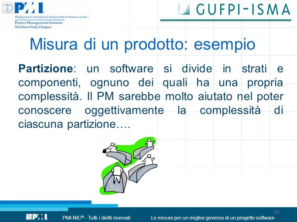 PMI-NIC © - Tutti i diritti riservatiLe misure per un miglior governo di un progetto software Partizione: un software si divide in strati e componenti, ognuno dei quali ha una propria complessità.