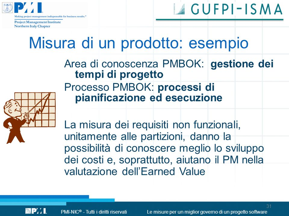 PMI-NIC © - Tutti i diritti riservatiLe misure per un miglior governo di un progetto software Misura di un prodotto: esempio Area di conoscenza PMBOK: