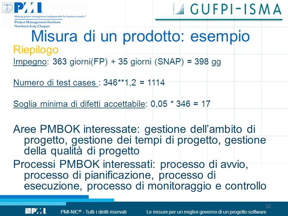 PMI-NIC © - Tutti i diritti riservatiLe misure per un miglior governo di un progetto software Riepilogo Impegno: 363 giorni(FP) + 35 giorni (SNAP) = 3