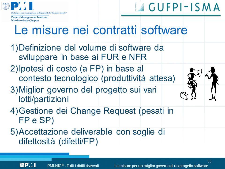 PMI-NIC © - Tutti i diritti riservatiLe misure per un miglior governo di un progetto software Le misure nei contratti software 1)Definizione del volum