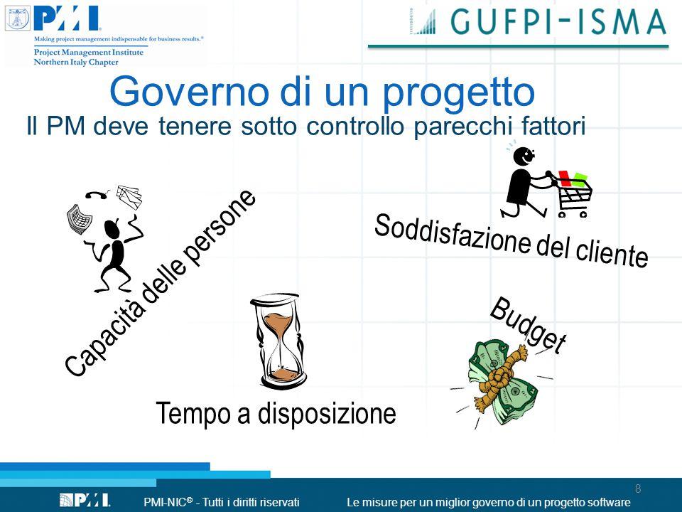 PMI-NIC © - Tutti i diritti riservatiLe misure per un miglior governo di un progetto software Governo di un progetto Il PM deve tenere sotto controllo