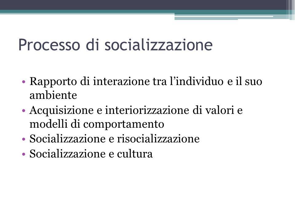 Processo di socializzazione Rapporto di interazione tra l'individuo e il suo ambiente Acquisizione e interiorizzazione di valori e modelli di comportamento Socializzazione e risocializzazione Socializzazione e cultura