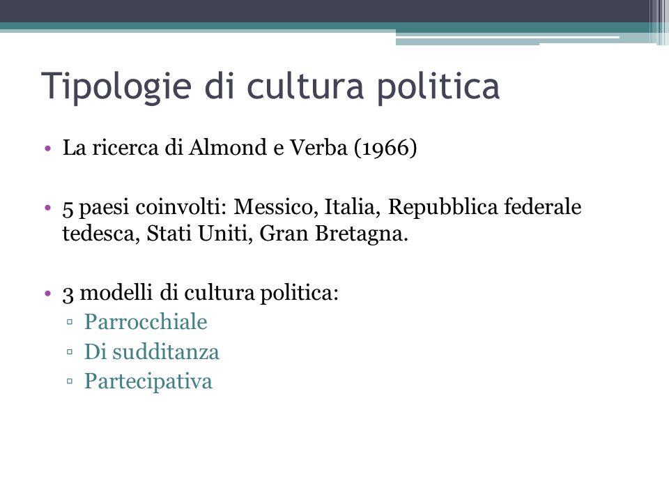 Tipologie di cultura politica La ricerca di Almond e Verba (1966) 5 paesi coinvolti: Messico, Italia, Repubblica federale tedesca, Stati Uniti, Gran Bretagna.