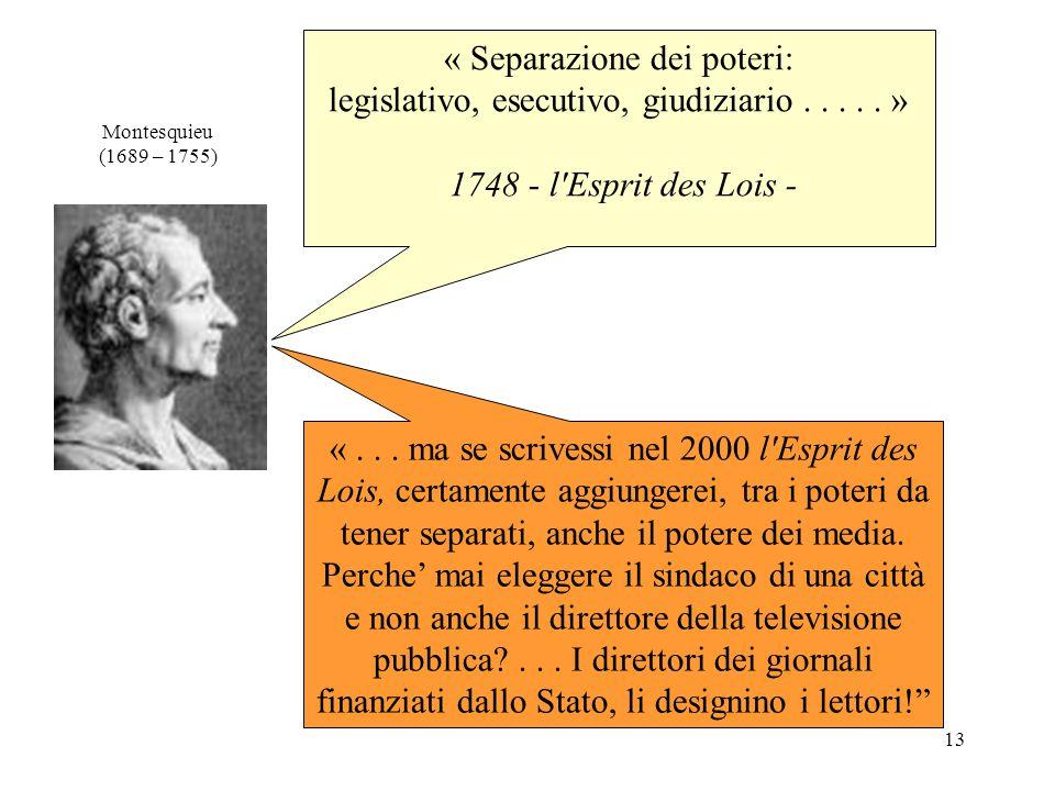 13 Montesquieu (1689 – 1755) « Separazione dei poteri: legislativo, esecutivo, giudiziario..... » 1748 - l'Esprit des Lois - «... ma se scrivessi nel